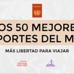 Los 50 mejores pasaportes del mundo [Infografía]